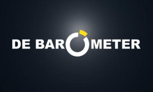 Barometer_vierkant.2e16d0ba.fill-350x318
